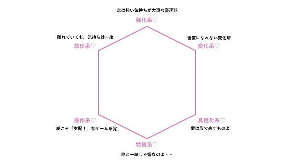 """放出系の""""絶対記憶""""は驚異(C)コクハク"""