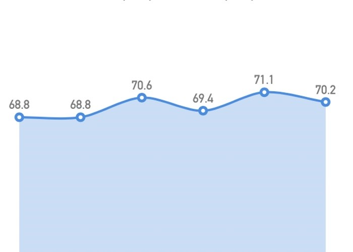 グラフで体重変化が一目瞭然(写真:東城ゆず)