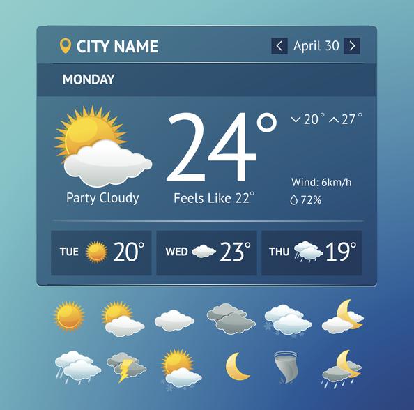 天気予報を見ればわかるし…(写真:iStock)