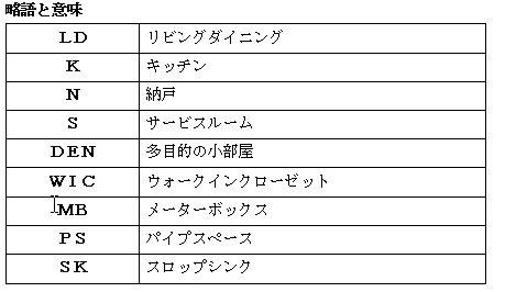 (図表:日下部理絵)